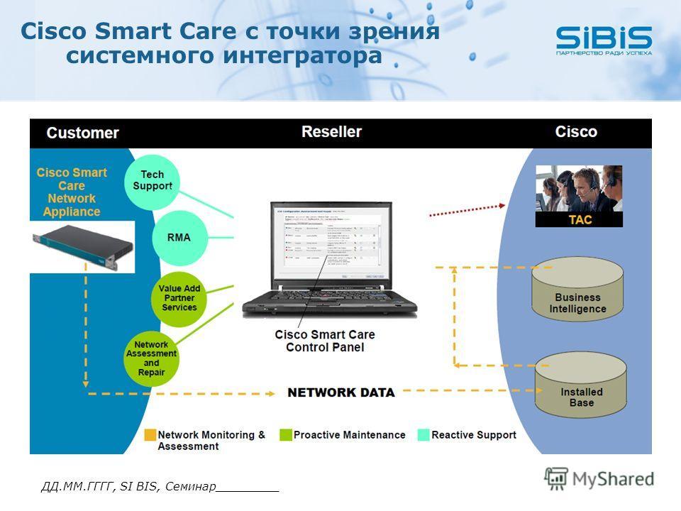 ДД.ММ.ГГГГ, SI BIS, Семинар_________ Cisco Smart Care с точки зрения системного интегратора