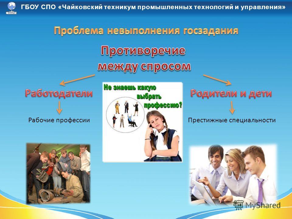 Рабочие профессииПрестижные специальности