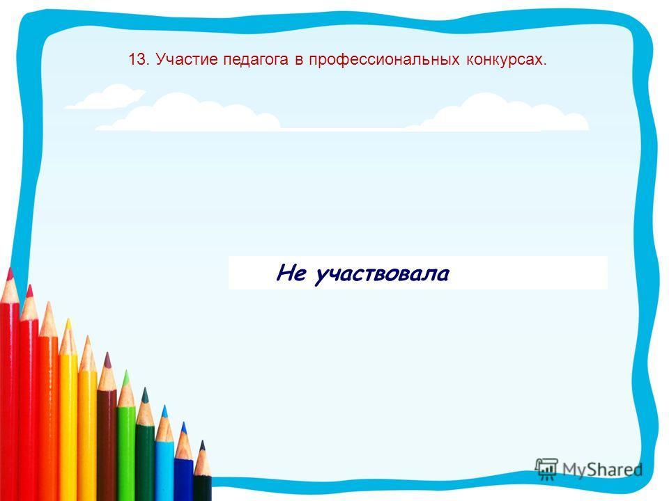 Не участвовала 13. Участие педагога в профессиональных конкурсах.