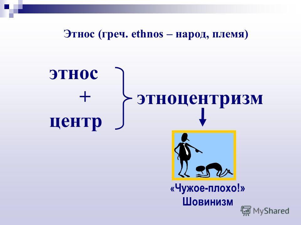 Этнос (греч. ethnos – народ, племя) этнос + центр этноцентризм « Чужое-плохо!» Шовинизм