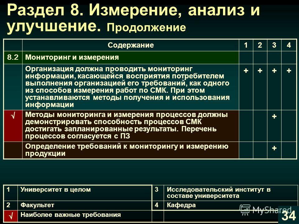 Раздел 8. Измерение, анализ и улучшение 170 требований стандарта Содержание1234 8.1 Общие положения Планирование и применение процессов мониторинга, измерения, анализа и улучшения для демонстрации и обеспечения постоянного повышения результативности