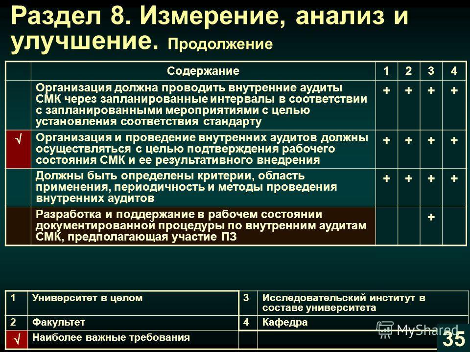 Раздел 8. Измерение, анализ и улучшение. Продолжение Содержание1234 8.2 Мониторинг и измерения Организация должна проводить мониторинг информации, касающейся восприятия потребителем выполнения организацией его требований, как одного из способов измер
