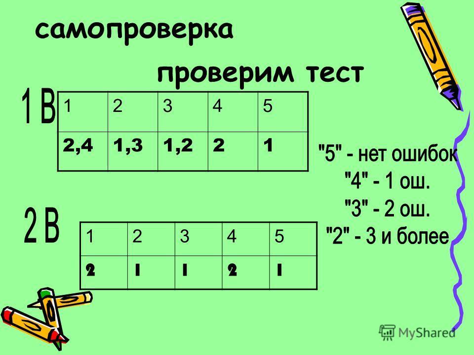 проверим тест 12345 2,41,31,221 самопроверка 12345 21121