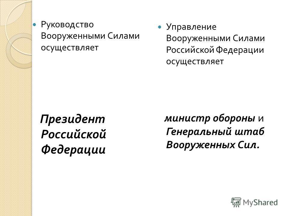 Управление Вооруженными Силами Российской Федерации осуществляет министр обороны и Генеральный штаб Вооруженных Сил. Руководство Вооруженными Силами осуществляет Президент Российской Федерации
