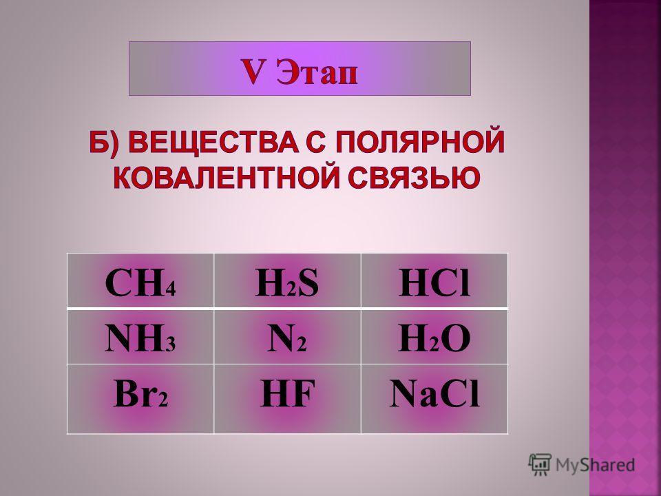 NH 3 NaClI2I2 CH 4 F2F2 KF Cl 2 Br 2 NaI