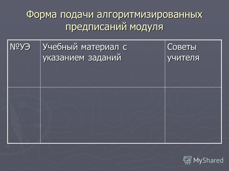 Форма подачи алгоритмизированных предписаний модуля УЭ Учебный материал с указанием заданий Советы учителя
