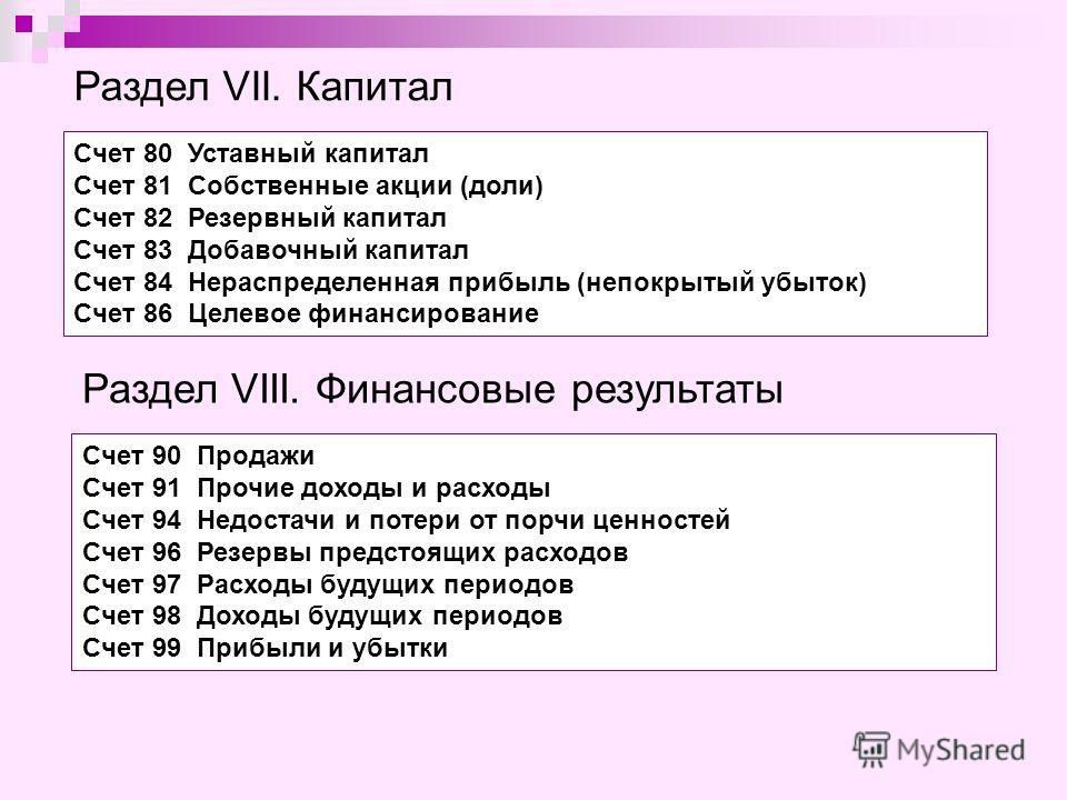Раздел vii капитал счет 80 уставный