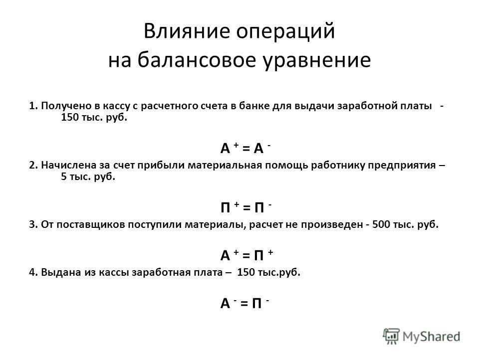 Влияние операций на балансовое уравнение 1. Получено в кассу с расчетного счета в банке для выдачи заработной платы - 150 тыс. руб. А + = А - 2. Начислена за счет прибыли материальная помощь работнику предприятия – 5 тыс. руб. П + = П - 3. От поставщ