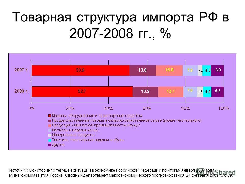 Товарная структура импорта РФ в 2007-2008 гг., % Источник: Мониторинг о текущей ситуации в экономике Российской Федерации по итогам января 2009 года. Минэкономразвития России. Сводный департамент макроэкономического прогнозирования. 24 февраля 2009 г