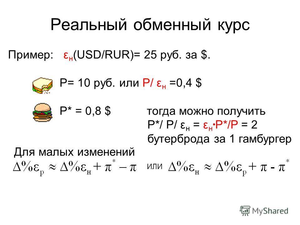 Реальный обменный курс ИЛИ Реальный обменный курс: Пример: ε н (USD/RUR)= 25 руб. за $. Р= 10 руб. или P/ ε н =0,4 $ P* = 0,8 $ тогда можно получить P*/ P/ ε н = ε н P*/P = 2 бутерброда за 1 гамбургер Для малых изменений