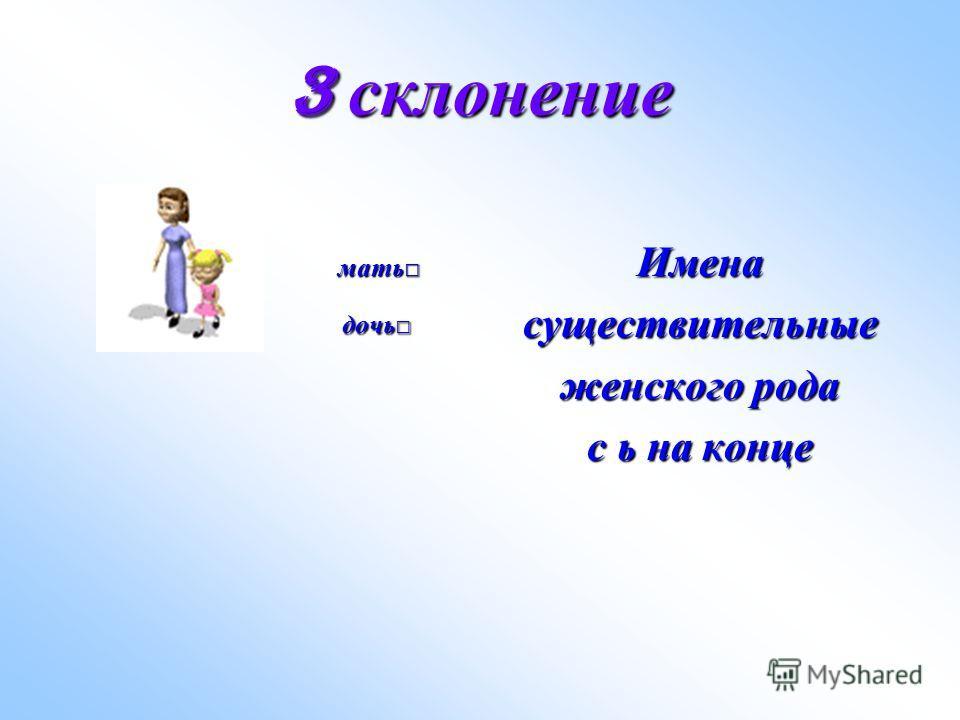3 склонение мать мать дочь дочь Именасуществительные женского рода с ь на конце