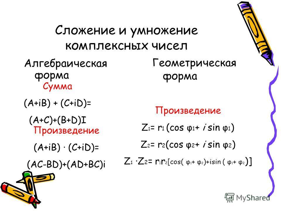 Сложение и умножение комплексных чисел Алгебраическая форма Геометрическая форма Сумма (A+iB) + (C+iD)= (A+C)+(B+D)I Произведение Z 1 = r 1 (cos φ 1 + i sin φ 1 ) Z 2 = r 2 (cos φ 2 + i sin φ 2 ) Z 1 ·Z 2 = r 1 r 2 [cos( φ 1 + φ 2 )+isin ( φ 1 + φ 2