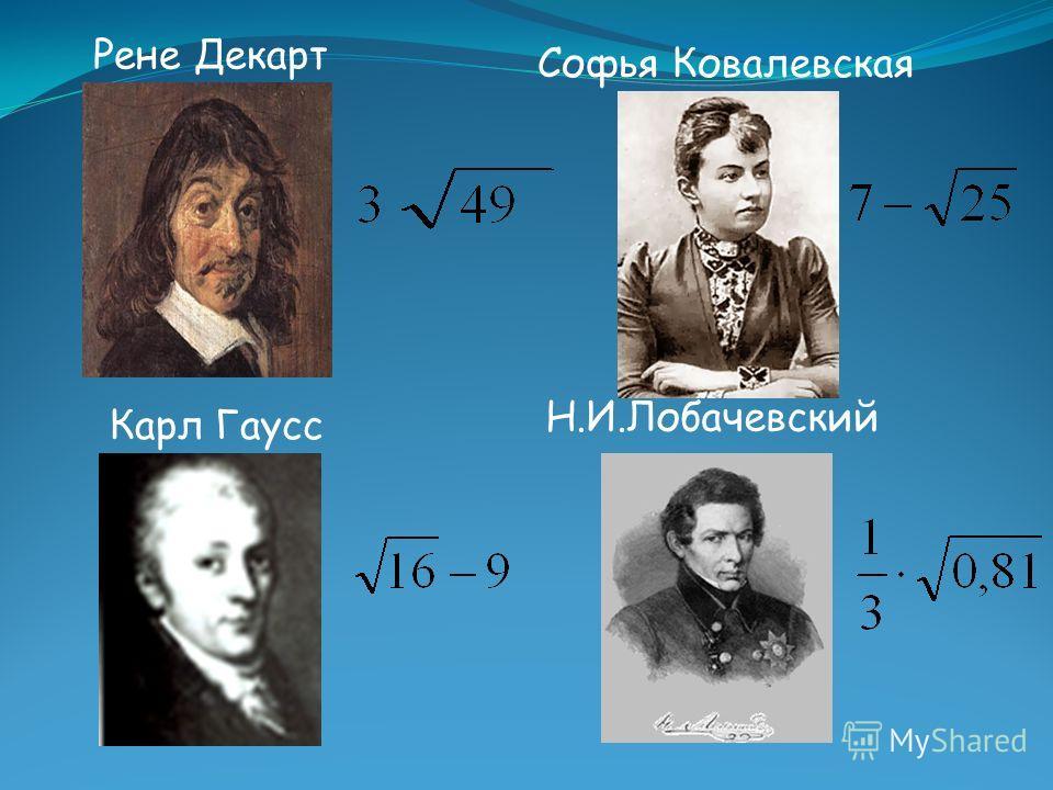 Рене Декарт Софья Ковалевская Карл Гаусс Н.И.Лобачевский