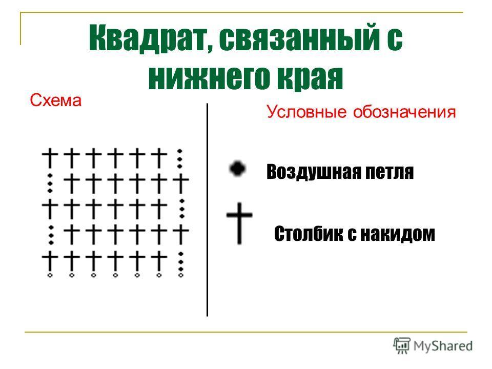 Квадрат, связанный с нижнего края Схема Воздушная петля Столбик с накидом Условные обозначения