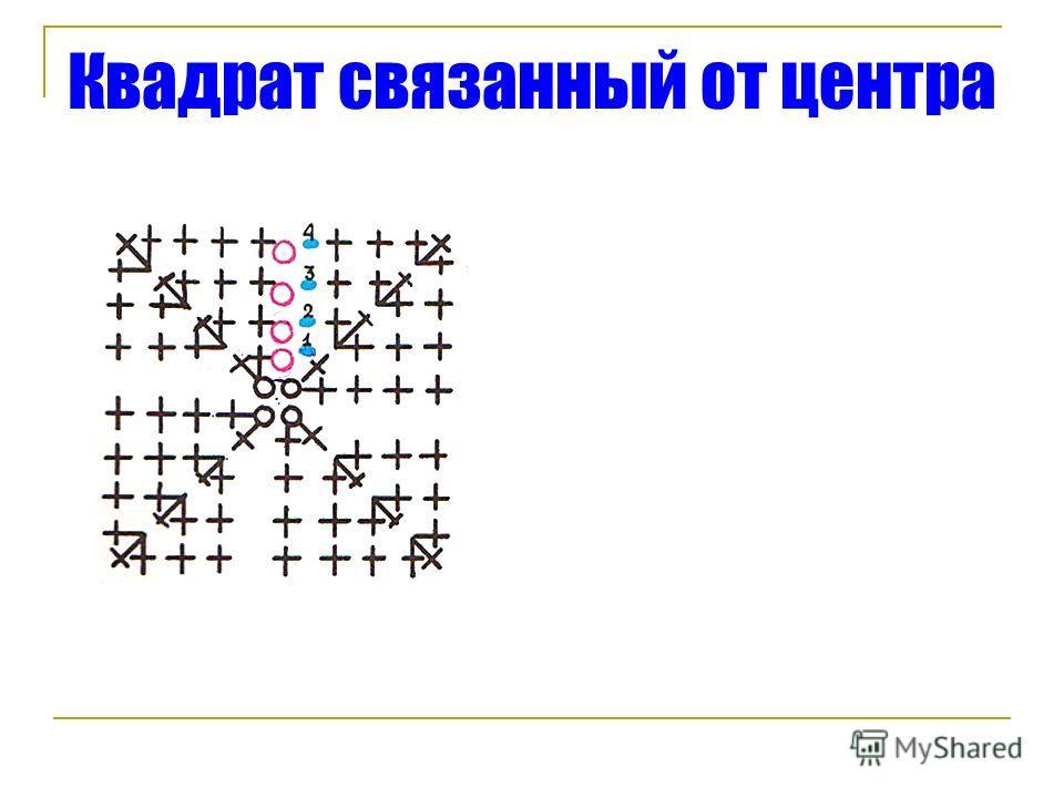 Квадрат связанный от центра