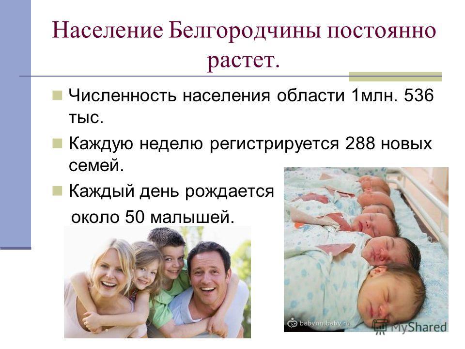 Население Белгородчины постоянно растет. Численность населения области 1млн. 536 тыс. Каждую неделю регистрируется 288 новых семей. Каждый день рождается около 50 малышей.