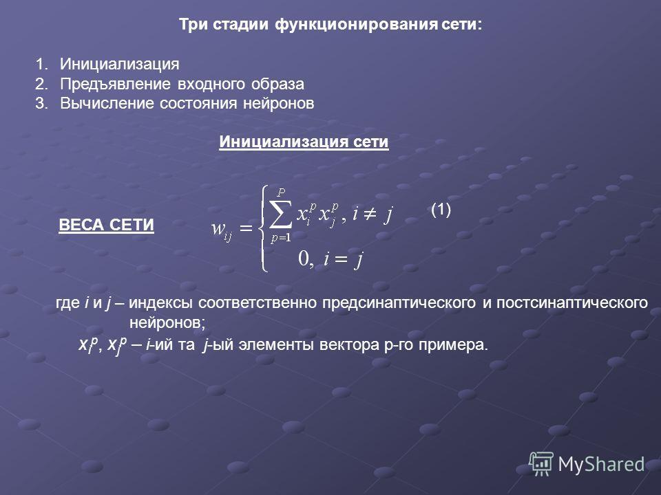 Три стадии функционирования сети: 1.Инициализация 2.Предъявление входного образа 3.Вычисление состояния нейронов Инициализация сети ВЕСА СЕТИ где i и j – индексы соответственно предсинаптического и постсинаптического нейронов; x i р, x j р – i-ий та