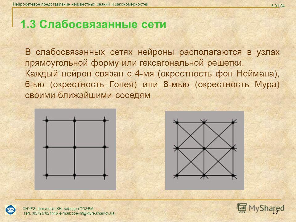 13 1.3 Слабосвязанные сети В слабосвязанных сетях нейроны располагаются в узлах прямоугольной форму или гексагональной решетки. Каждый нейрон связан с 4-мя (окрестность фон Неймана), 6-ью (окрестность Голея) или 8-мью (окрестность Мура) своими ближай
