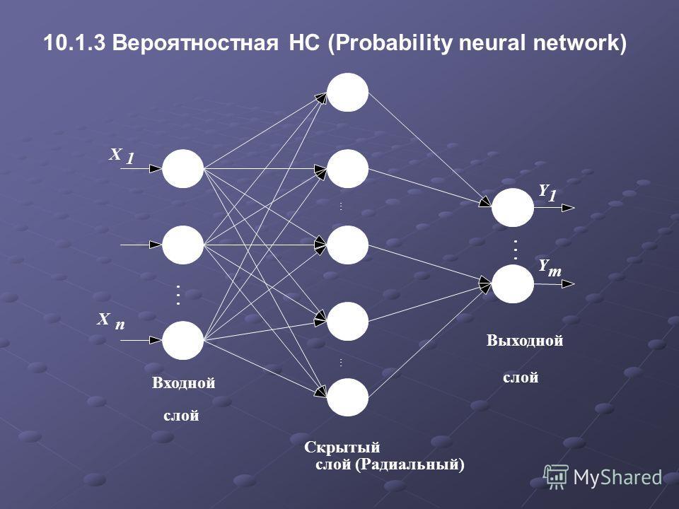 10.1.3 Вероятностная НС (Probability neural network) X 1 X n... Y 1 Y m Входной слой Скрытый слой (Радиальный) Выходной слой...