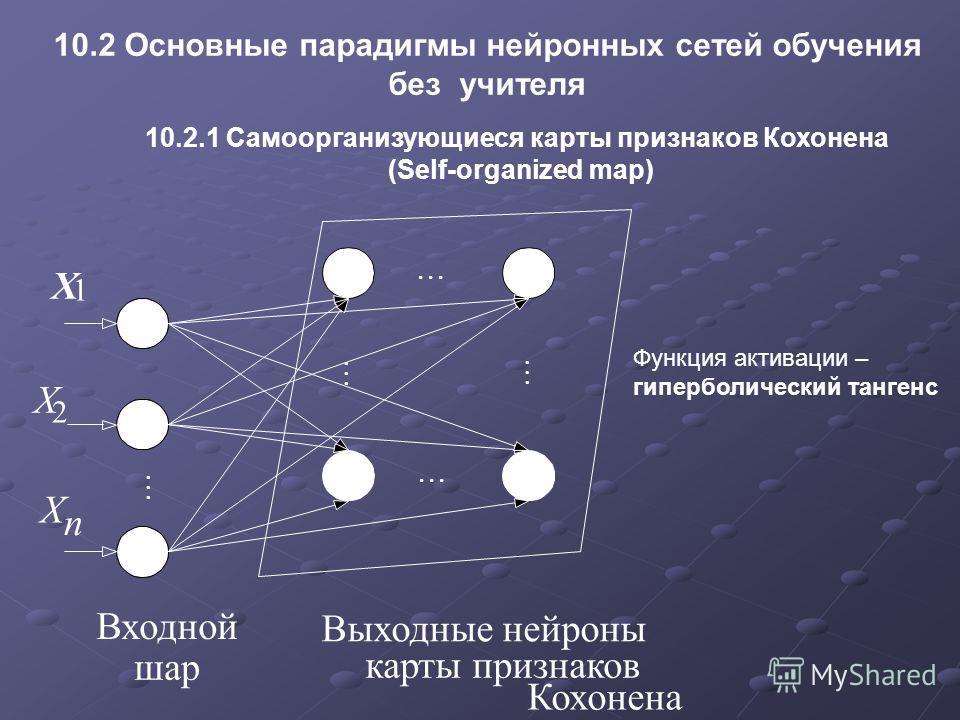 10.2 Основные парадигмы нейронных сетей обучения без учителя 10.2.1 Самоорганизующиеся карты признаков Кохонена (Self-organized map) Кохонена... Выходные нейроны карты признаков Входной шар X n X 2 X 1 Функция активации – гиперболический тангенс