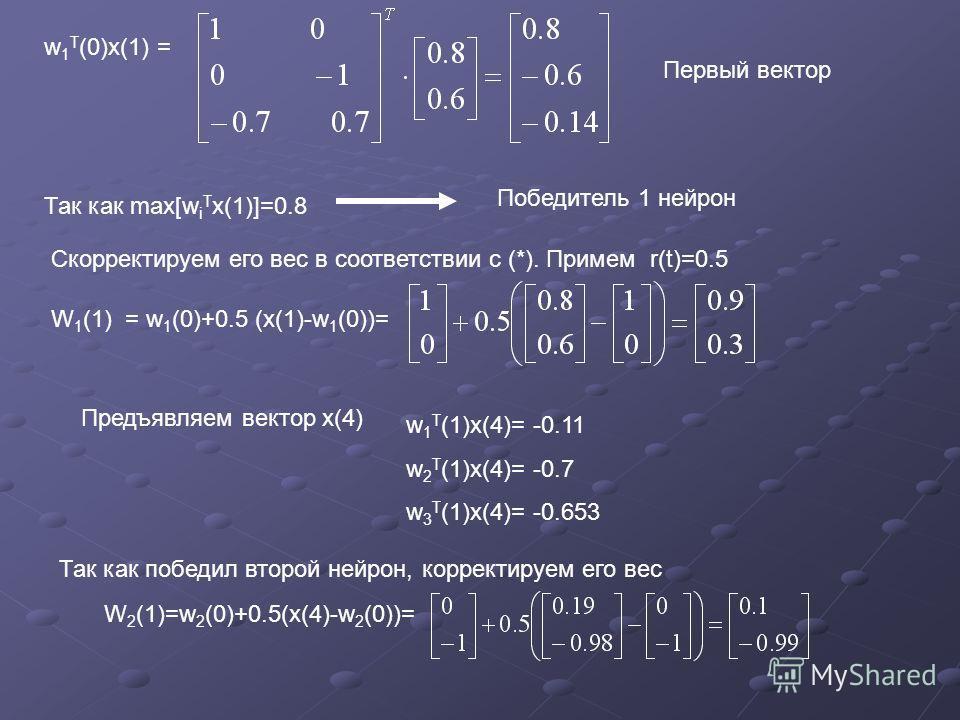 w 1 T (0)x(1) = Первый вектор Так как max[w i T x(1)]=0.8 Победитель 1 нейрон Скорректируем его вес в соответствии с (*). Примем r(t)=0.5 W 1 (1) = w 1 (0)+0.5 (x(1)-w 1 (0))= Предъявляем вектор х(4) w 1 T (1)x(4)= -0.11 w 2 T (1)x(4)= -0.7 w 3 T (1)