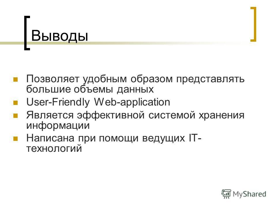 Выводы Позволяет удобным образом представлять большие объемы данных User-Friendly Web-application Является эффективной системой хранения информации Написана при помощи ведущих IT- технологий