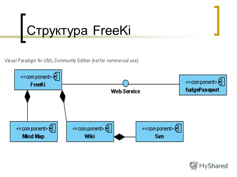 Структура FreeKi