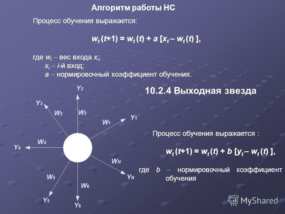 Процесс обучения выражается: w t (t+1) = w t (t) + a [x t – w t (t) ], где w i вес входа x i ; x i i-й вход; a нормировочный коэффициент обучения. Алгоритм работы НС 10.2.4 Выходная звезда Процесс обучения выражается : w t (t+1) = w t (t) + b [y t –
