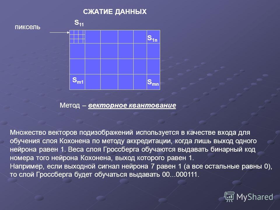 СЖАТИЕ ДАННЫХ S m1 S mn S 1n S 11 пиксель Метод – векторное квантование Множество векторов подизображений используется в качестве входа для обучения слоя Кохонена по методу аккредитации, когда лишь выход одного нейрона равен 1. Веса слоя Гроссберга о