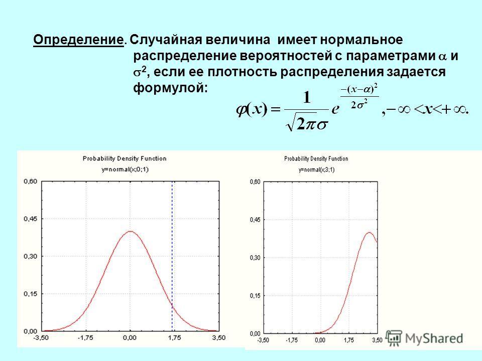 Определение. Случайная величина имеет нормальное распределение вероятностей с параметрами и 2, если ее плотность распределения задается формулой: