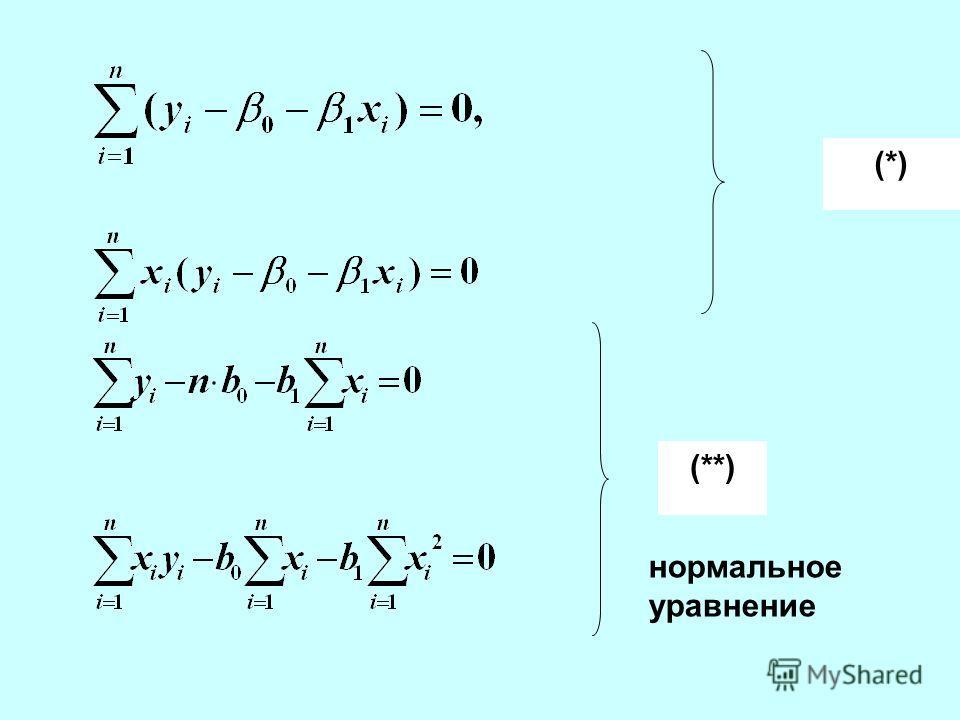 (*) (**) нормальное уравнение