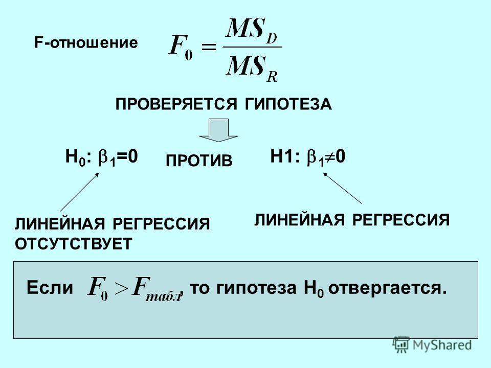 F-отношение ПРОВЕРЯЕТСЯ ГИПОТЕЗА H 0 : 1 =0 ПРОТИВ H1: 1 0 ЛИНЕЙНАЯ РЕГРЕССИЯ ОТСУТСТВУЕТ ЛИНЕЙНАЯ РЕГРЕССИЯ Если, то гипотеза H 0 отвергается.