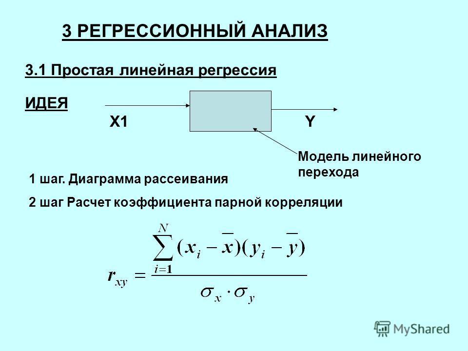 3 РЕГРЕССИОННЫЙ АНАЛИЗ 3.1 Простая линейная регрессия ИДЕЯ Х1Y Модель линейного перехода 1 шаг. Диаграмма рассеивания 2 шаг Расчет коэффициента парной корреляции