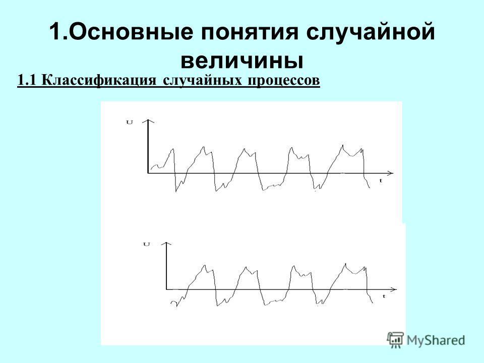1.Основные понятия случайной величины 1.1 Классификация случайных процессов