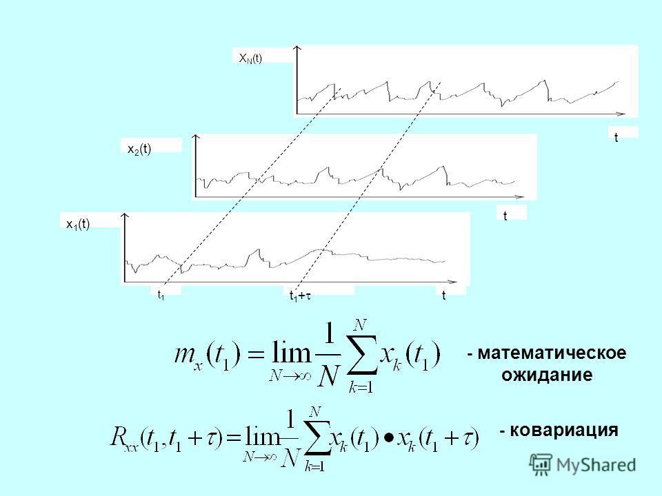 X N (t) t x 2 (t) t x 1 (t) t1t1 t 1 + t - математическое ожидание - ковариация
