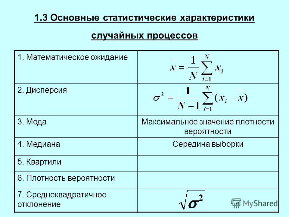 1.3 Основные статистические характеристики случайных процессов 1.Математическое ожидание 2. Дисперсия 3. МодаМаксимальное значение плотности вероятности 4. МедианаСередина выборки 5. Квартили 6. Плотность вероятности 7. Среднеквадратичное отклонение