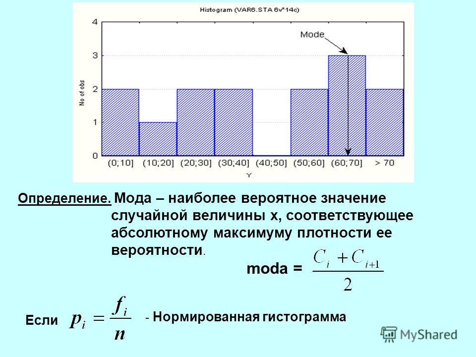 Если - Нормированная гистограмма Определение. Мода – наиболее вероятное значение случайной величины x, соответствующее абсолютному максимуму плотности ее вероятности. moda =