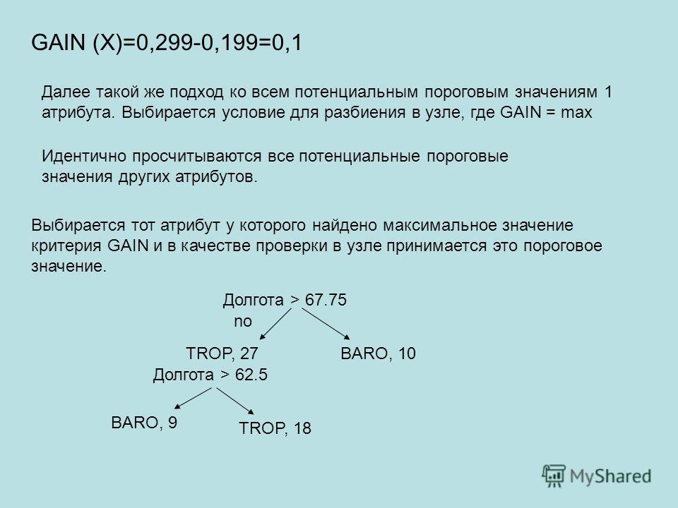 GAIN (X)=0,299-0,199=0,1 Далее такой же подход ко всем потенциальным пороговым значениям 1 атрибута. Выбирается условие для разбиения в узле, где GAIN = max Идентично просчитываются все потенциальные пороговые значения других атрибутов. Выбирается то