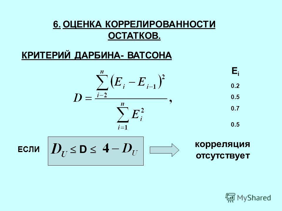 6. ОЦЕНКА КОРРЕЛИРОВАННОСТИ ОСТАТКОВ. КРИТЕРИЙ ДАРБИНА- ВАТСОНА ЕСЛИ D E i 0.2 0.5 0.7 0.5 корреляция отсутствует