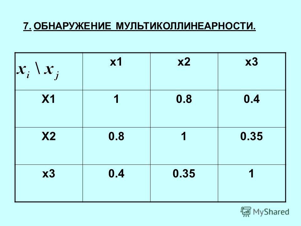 7. ОБНАРУЖЕНИЕ МУЛЬТИКОЛЛИНЕАРНОСТИ. x1x2x3 X110.80.4 X20.810.35 x30.40.351