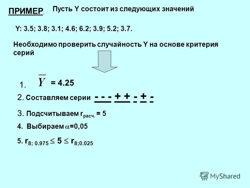 ПРИМЕР. Пусть Y состоит из следующих значений Y: 3.5; 3.8; 3.1; 4.6; 6.2; 3.9; 5.2; 3.7. Необходимо проверить случайность Y на основе критерия серий 1. = 4.25 2. Составляем серии - - - + + - + - 3. Подсчитываем r расч. = 5 4.Выбираем =0,05 5. r 8; 0.