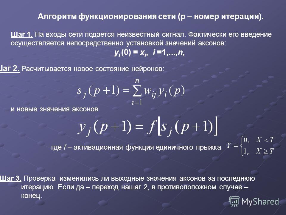 Алгоритм функционирования сети (p – номер итерации). Шаг 1. На входы сети подается неизвестный сигнал. Фактически его введение осуществляется непосредственно установкой значений аксонов: y i (0) = x i, i =1,...,n, Шаг 2. Расчитывается новое состояние