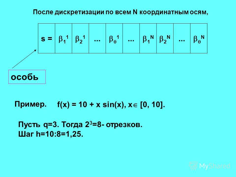 После дискретизации по всем N координатным осям, s = 1 1 2 1... 1 1 N 2 N... N особь Пример. f(x) = 10 + x sin(x), х [0, 10]. Пусть q=3. Тогда 2 3 =8- отрезков. Шаг h=10:8=1,25.