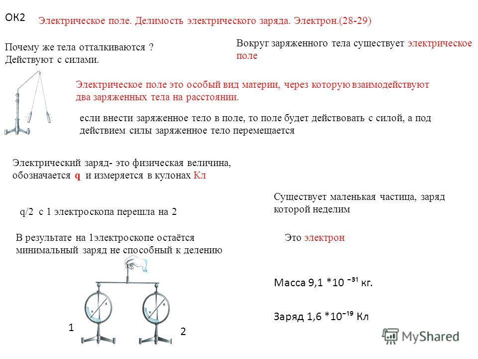 Электрическое поле. Делимость электрического заряда. Электрон.(28-29) ОК2 Почему же тела отталкиваются ? Действуют с силами. Вокруг заряженного тела существует электрическое поле Электрическое поле это особый вид материи, через которую взаимодействую