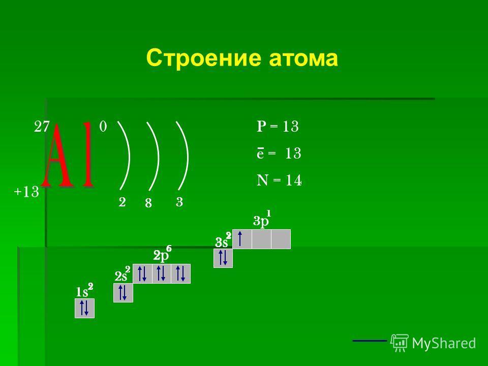 Характеристика 1. В Периодической системе расположен в 3 периоде, III А - группе. 2. В природе встречается только в виде соединений. 3. Валентность : III. Степень окисления : +3. 27 +13 0 Al