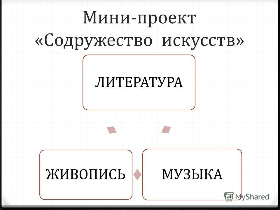 Мини-проект «Содружество искусств» ЛИТЕРАТУРА МУЗЫКА ЖИВОПИСЬ