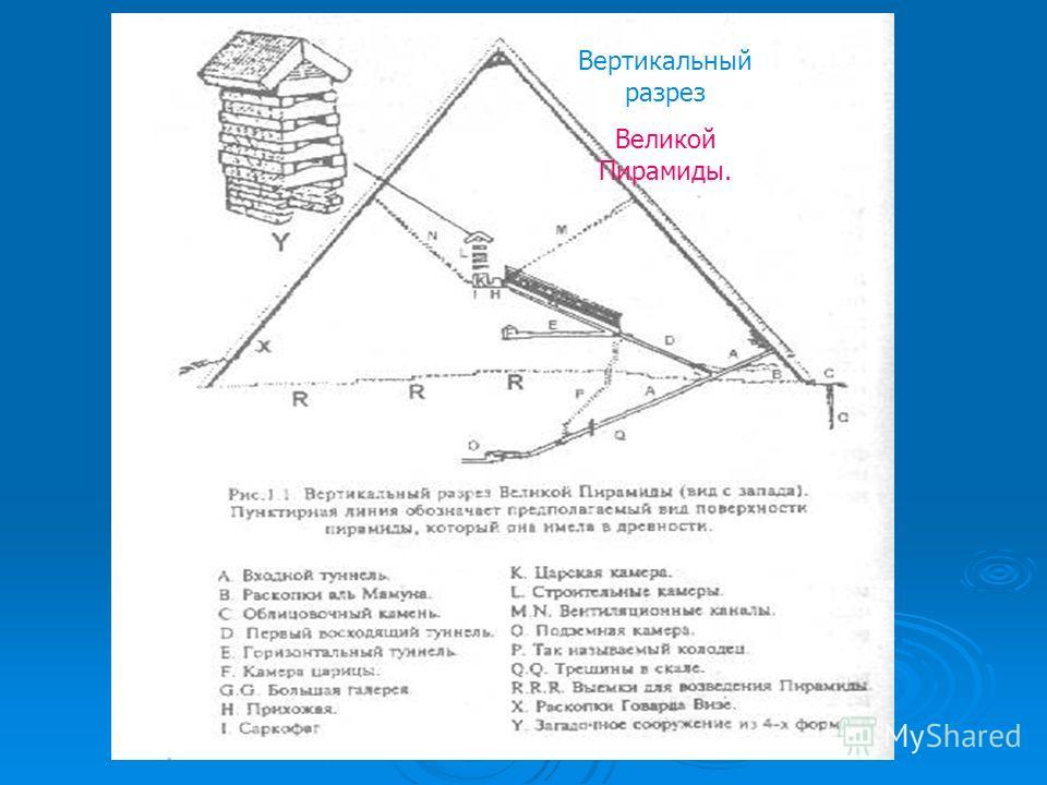 Вертикальный разрез Великой Пирамиды.