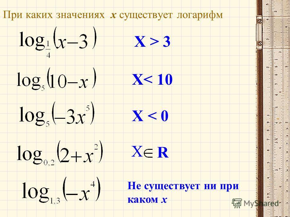 При каких значениях х существует логарифм Х > 3 X< 10 X < 0 X R Не существует ни при каком х