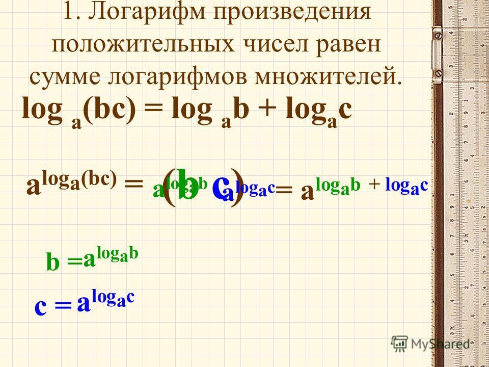 1. Логарифм произведения положительных чисел равен сумме логарифмов множителей. (b(b a log a b c)c) a log a (bc) = b = c = a log a c a log a b a log a c = a log a b + log a c log a (bc) = log a b + log a c