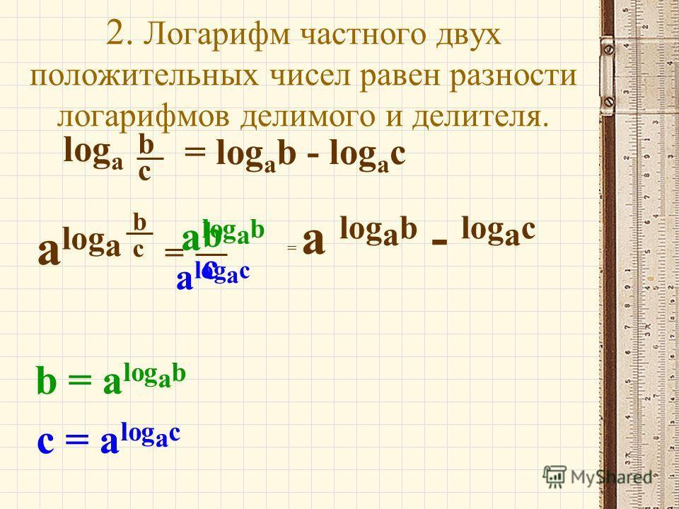 2. Логарифм частного двух положительных чисел равен разности логарифмов делимого и делителя. log a b c = log a b - log a c a log a b c = b c b = a log a b c = a log a c a log a b a log a c = a log a b - log a c